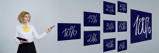 procentuální nárůst